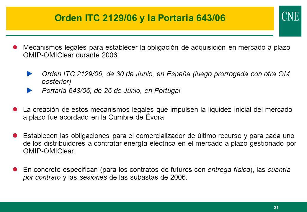 Orden ITC 2129/06 y la Portaria 643/06