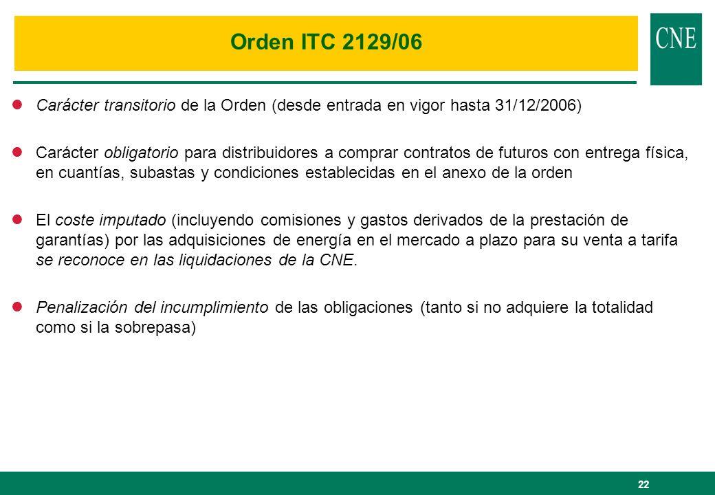 Orden ITC 2129/06 Carácter transitorio de la Orden (desde entrada en vigor hasta 31/12/2006)