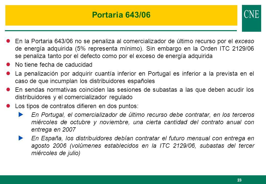 Portaria 643/06