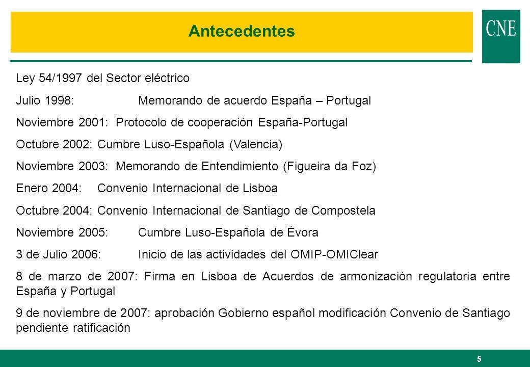 Antecedentes Ley 54/1997 del Sector eléctrico