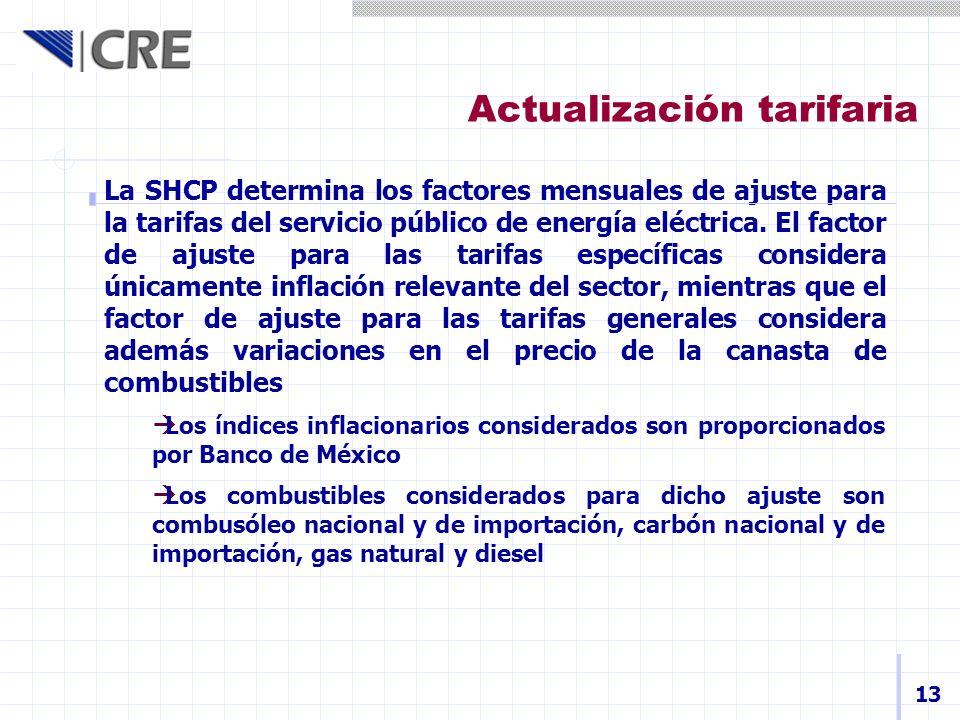 Actualización tarifaria