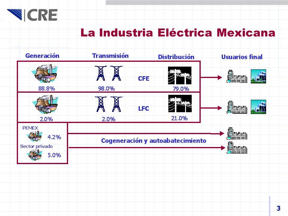 La Industria Eléctrica Mexicana
