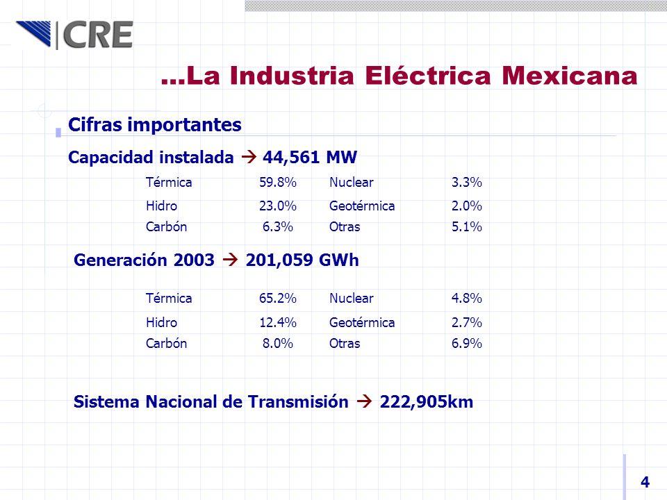 …La Industria Eléctrica Mexicana