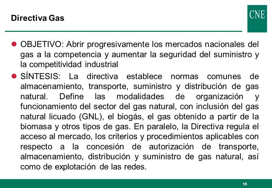 Directiva Gas