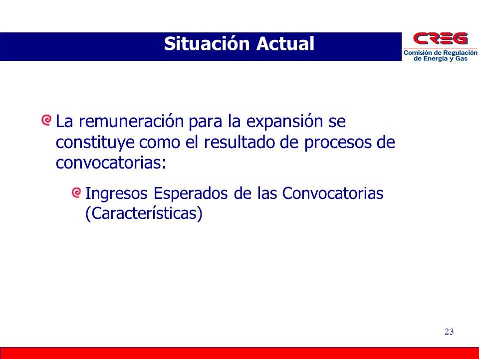 Situación Actual La remuneración para la expansión se constituye como el resultado de procesos de convocatorias: