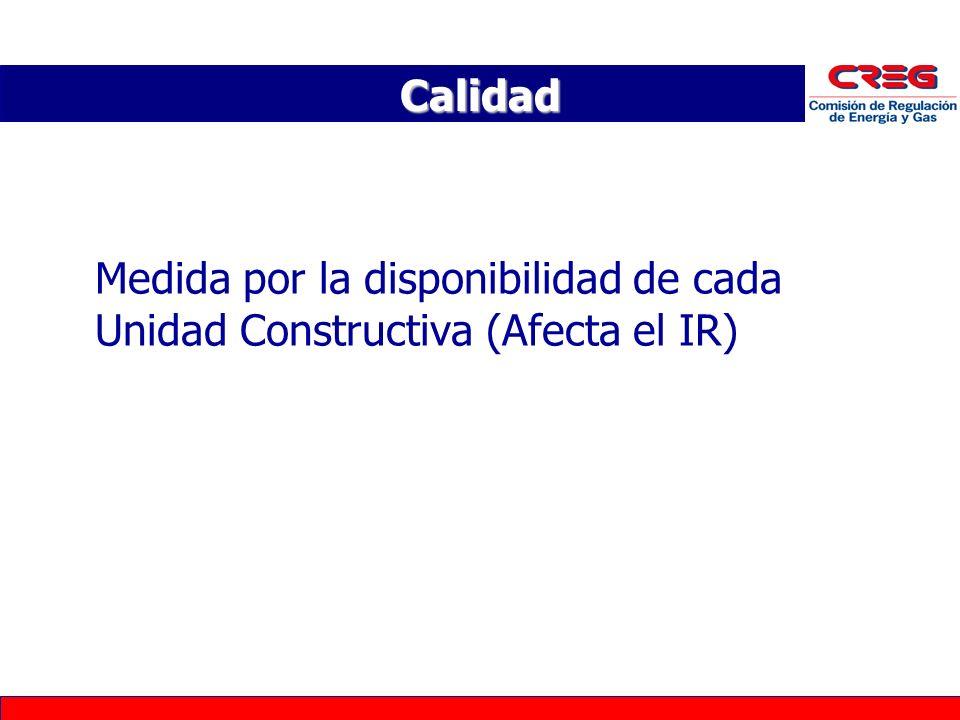 Calidad Medida por la disponibilidad de cada Unidad Constructiva (Afecta el IR)
