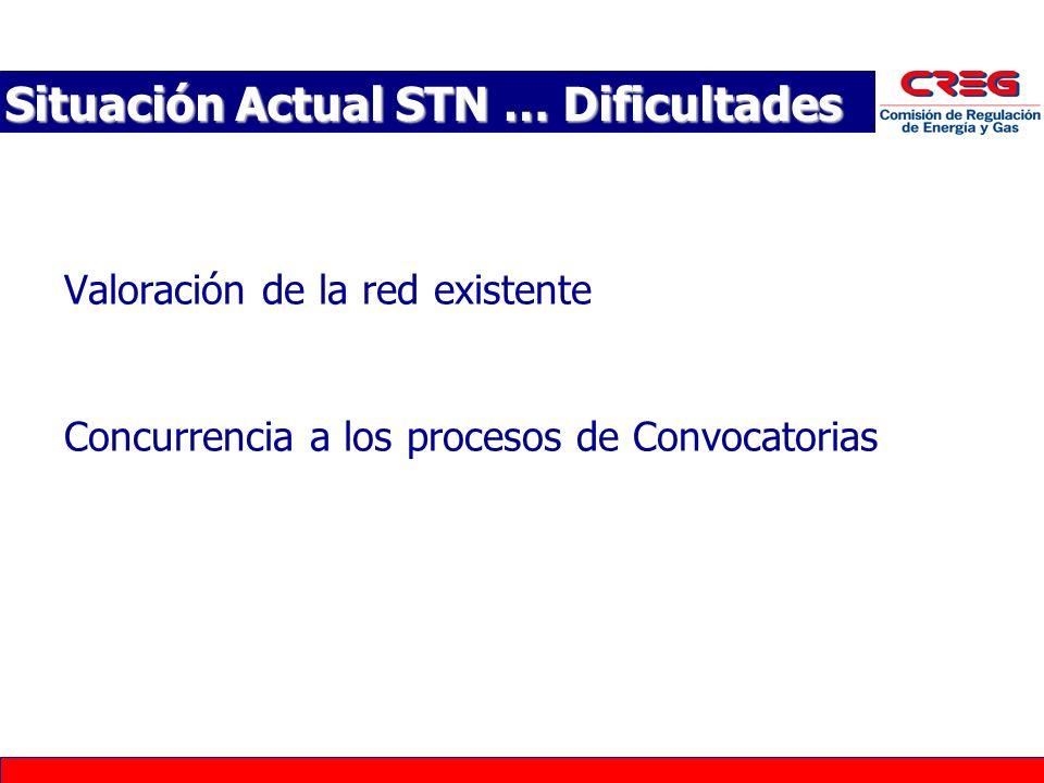 Situación Actual STN … Dificultades