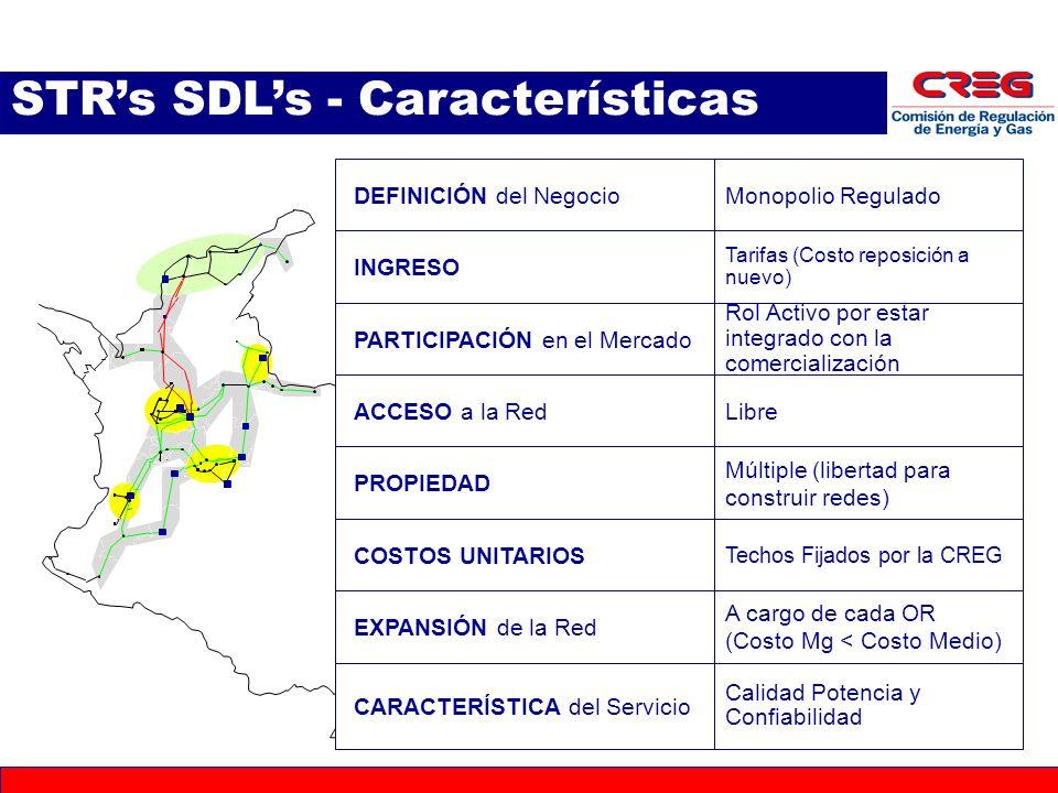 STR's SDL's - Características