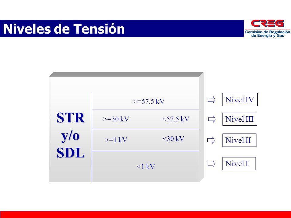 Transporte de Energía Eléctrica (Niveles de Tensión)