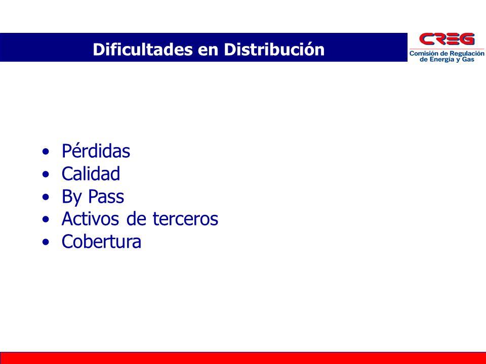 Dificultades en Distribución