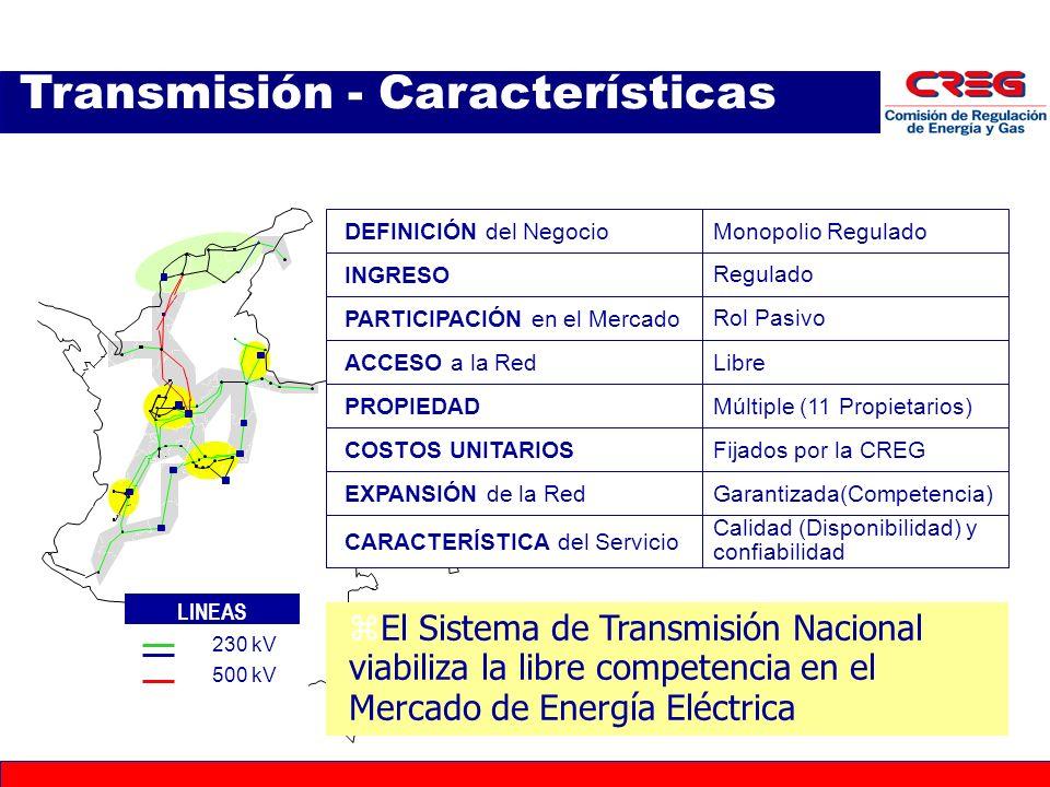 Transmisión - Características