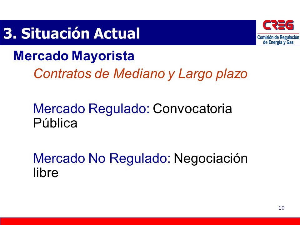 3. Situación Actual Mercado Mayorista