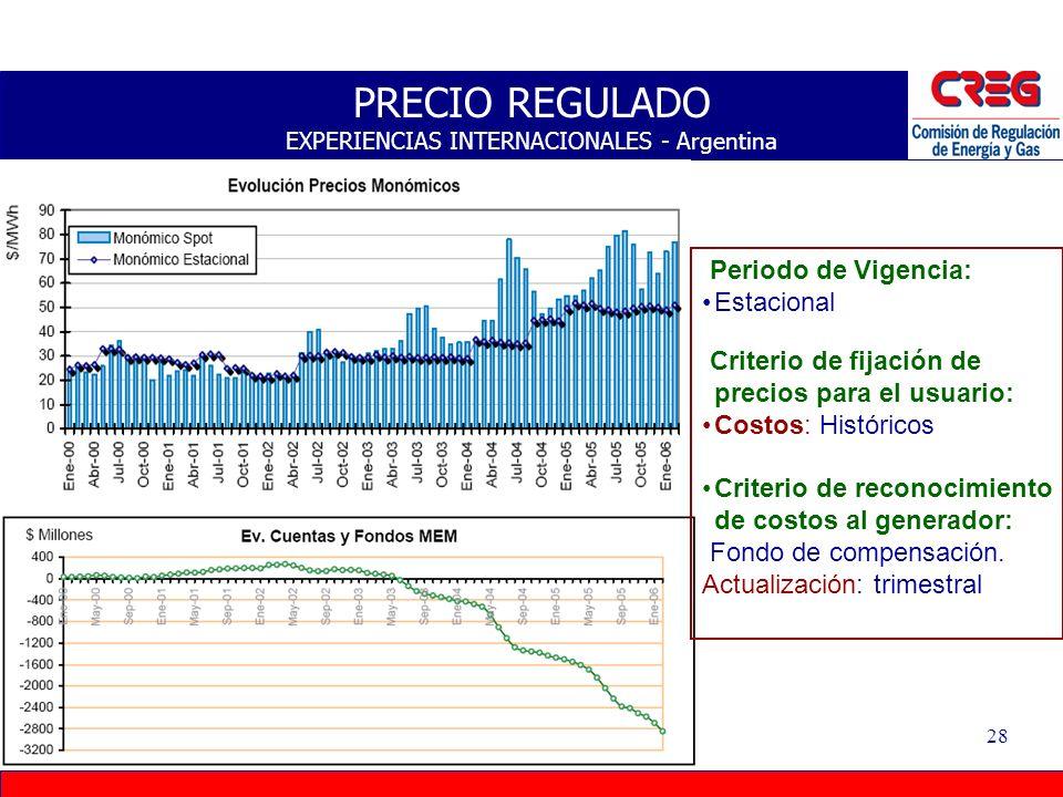 PRECIO REGULADO EXPERIENCIAS INTERNACIONALES - Argentina