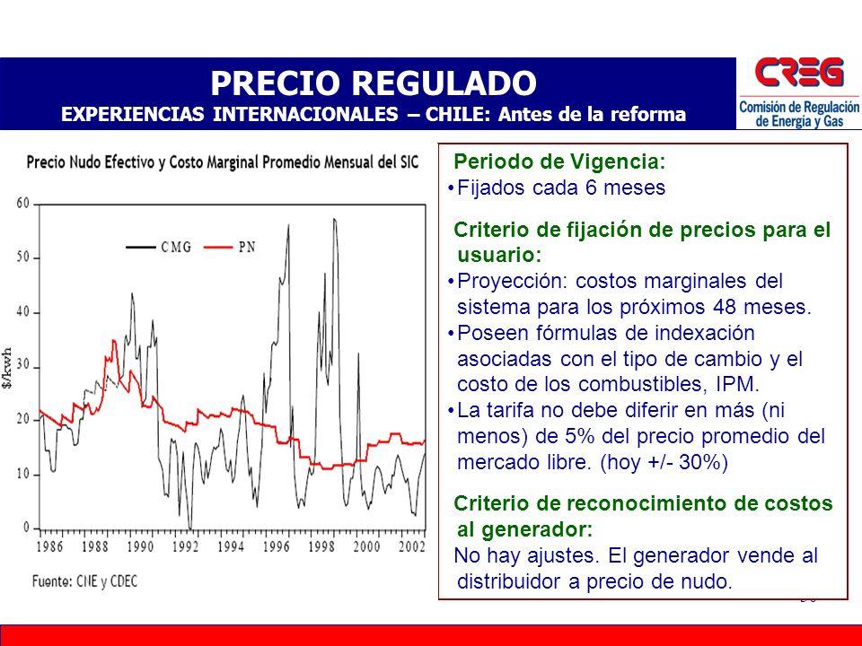 PRECIO REGULADO EXPERIENCIAS INTERNACIONALES – CHILE: Antes de la reforma