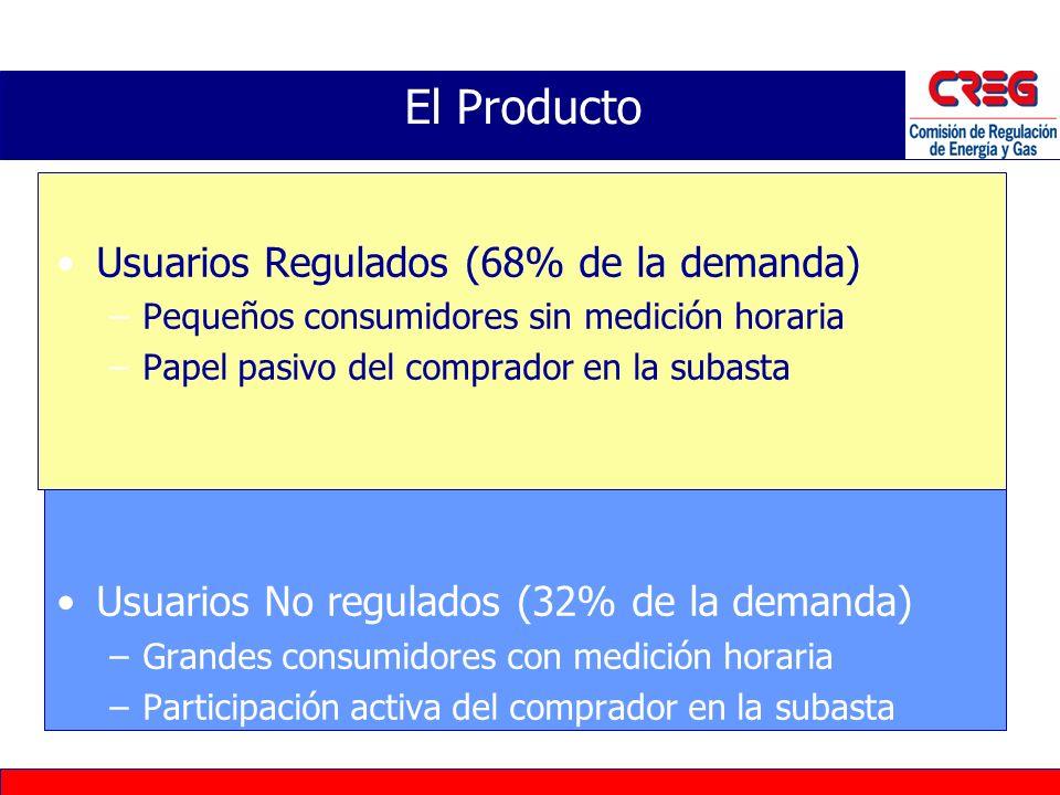 El Producto Usuarios Regulados (68% de la demanda)