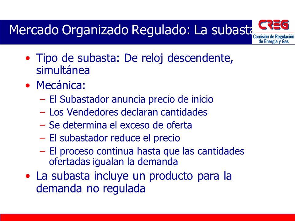 Mercado Organizado Regulado: La subasta