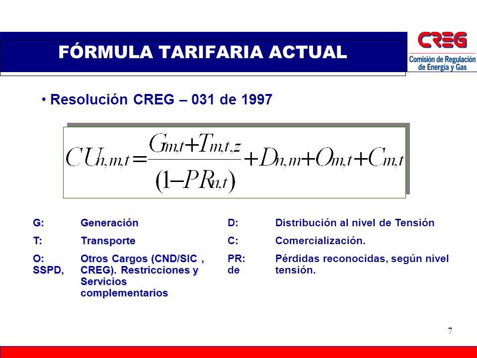 FÓRMULA TARIFARIA ACTUAL