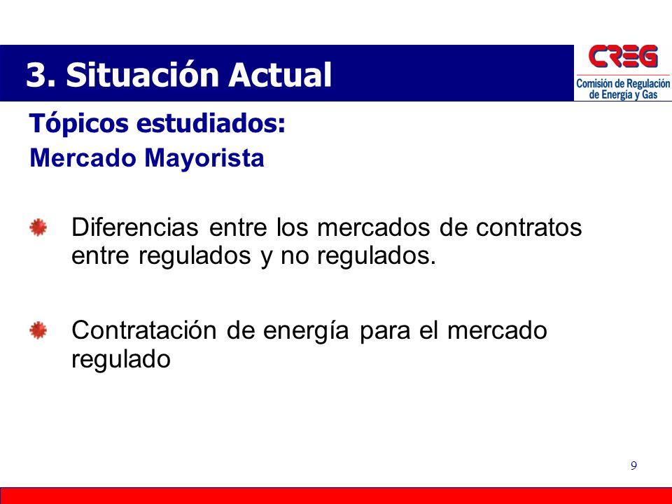 3. Situación Actual Tópicos estudiados: Mercado Mayorista
