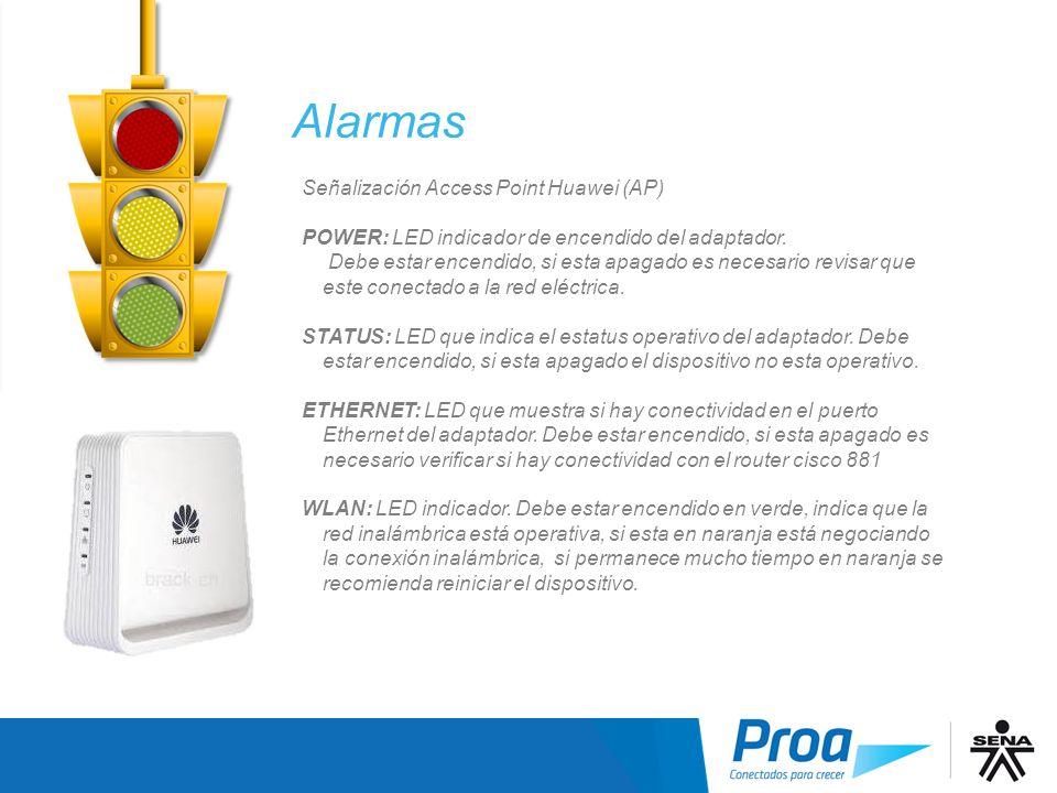 Alarmas – Modem Huawei Alarmas Señalización Access Point Huawei (AP)