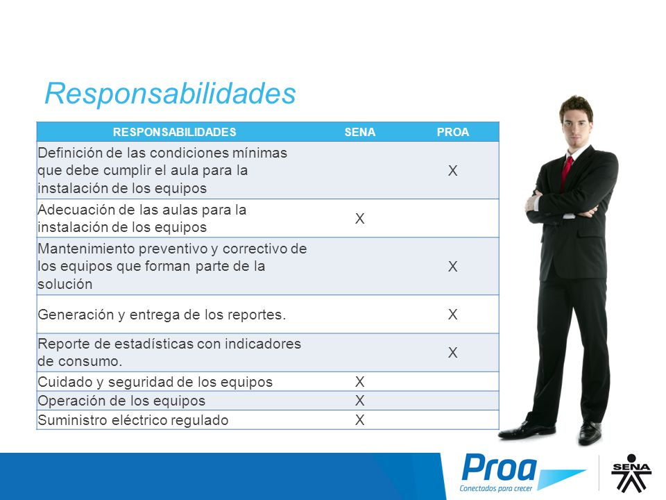 Responsabilidades RESPONSABILIDADES. SENA. PROA. Definición de las condiciones mínimas que debe cumplir el aula para la instalación de los equipos.