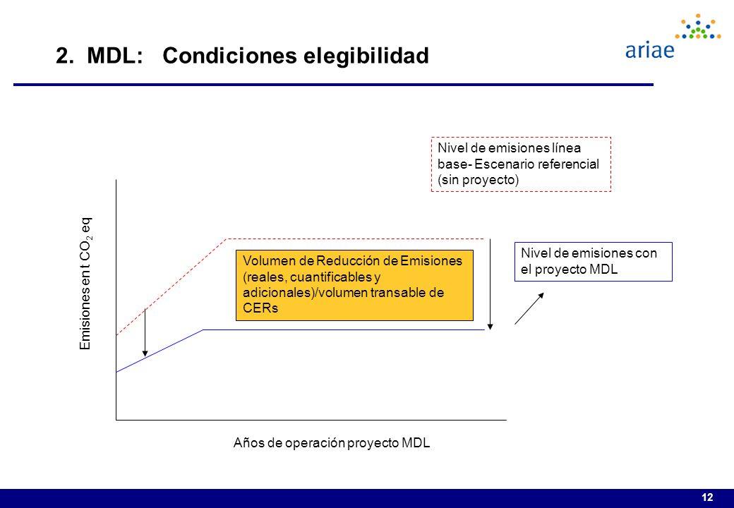 2. MDL: Condiciones elegibilidad