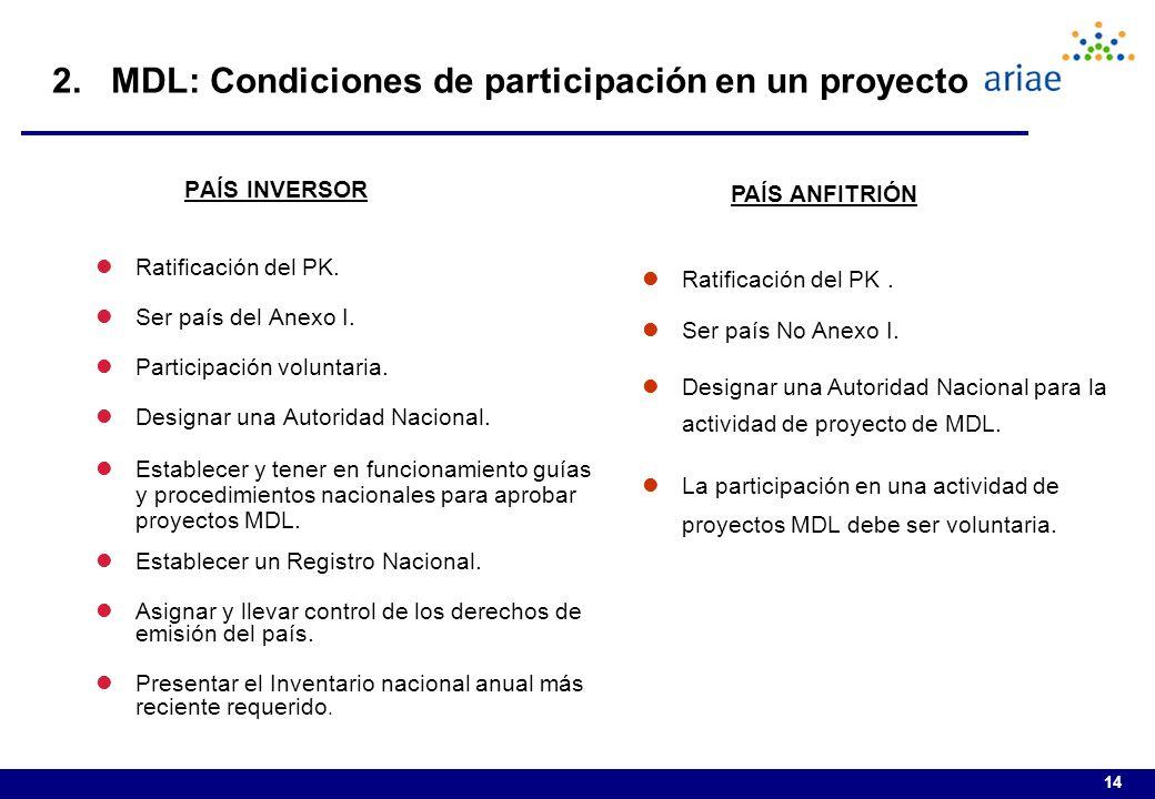 2. MDL: Condiciones de participación en un proyecto