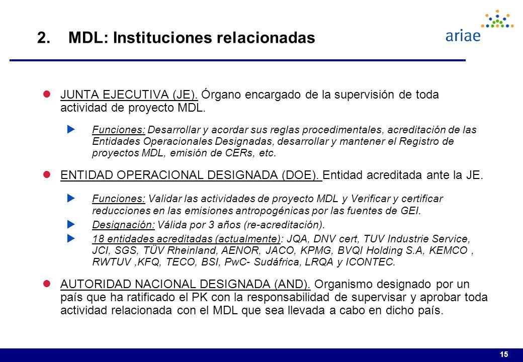 2. MDL: Instituciones relacionadas
