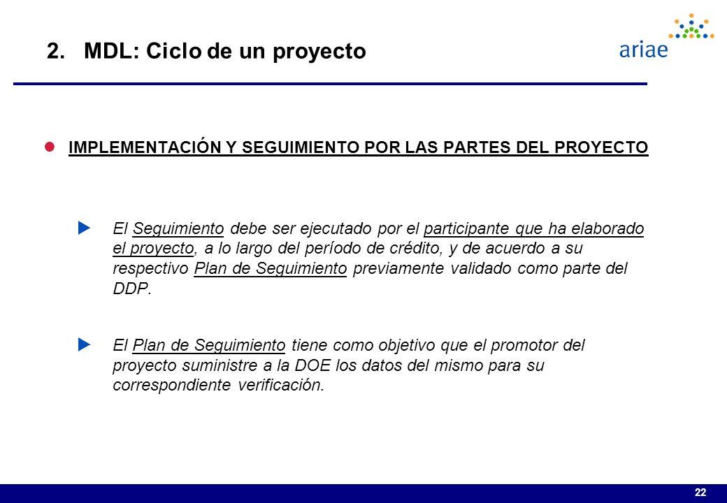 2. MDL: Ciclo de un proyecto
