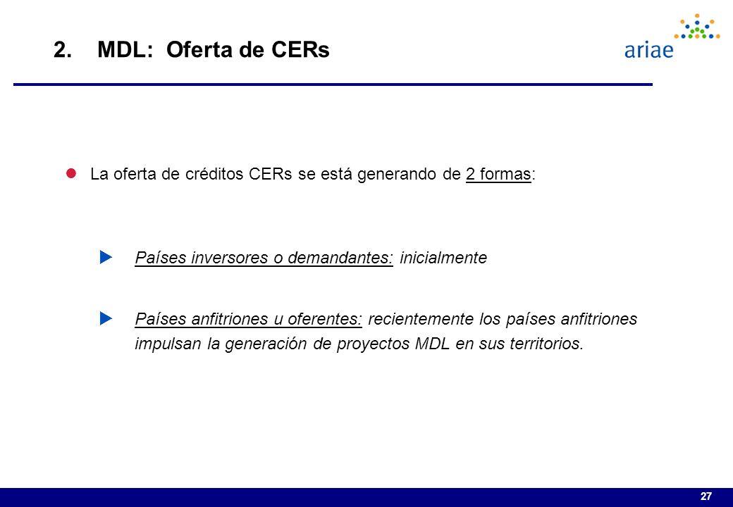 2. MDL: Oferta de CERs La oferta de créditos CERs se está generando de 2 formas: Países inversores o demandantes: inicialmente.
