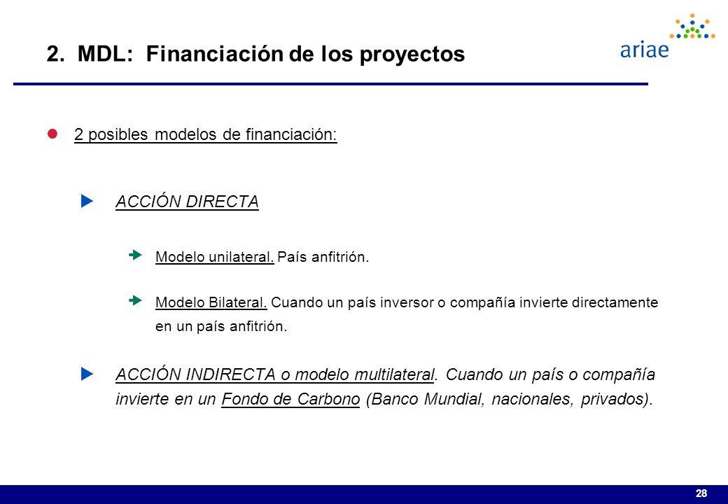 2. MDL: Financiación de los proyectos