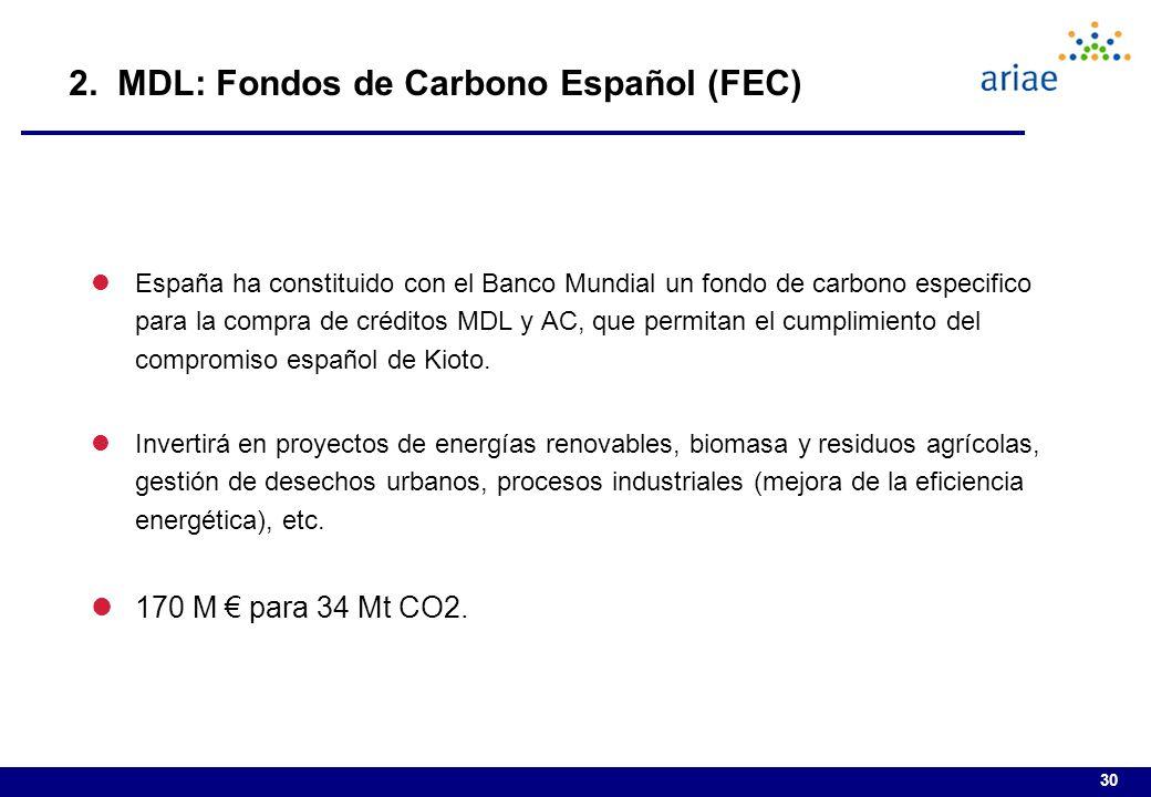 2. MDL: Fondos de Carbono Español (FEC)