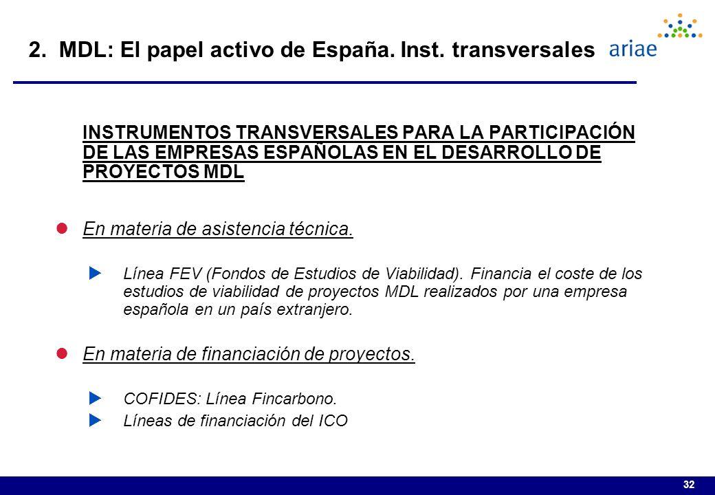 2. MDL: El papel activo de España. Inst. transversales