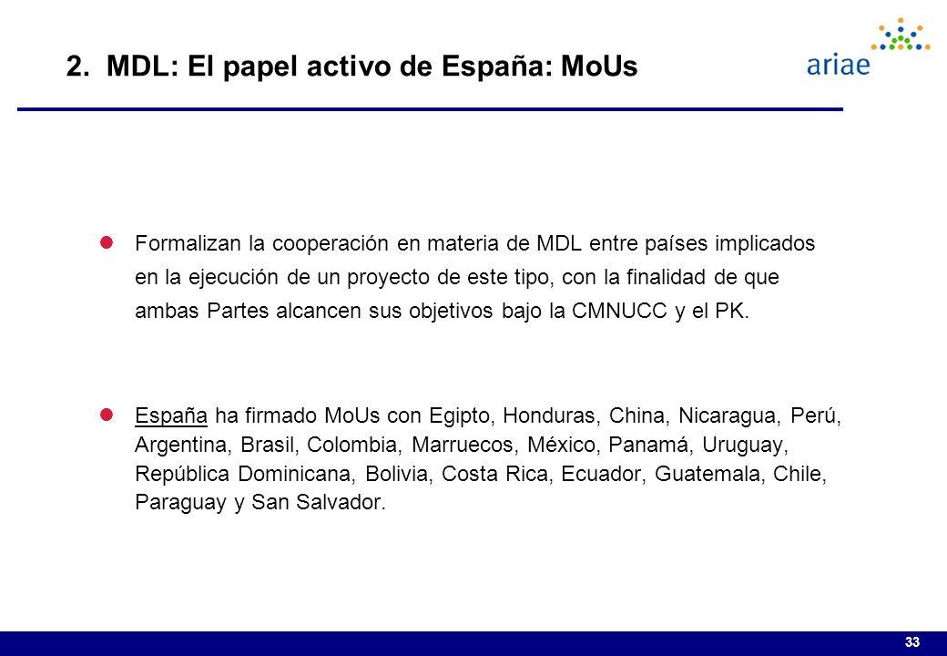 2. MDL: El papel activo de España: MoUs