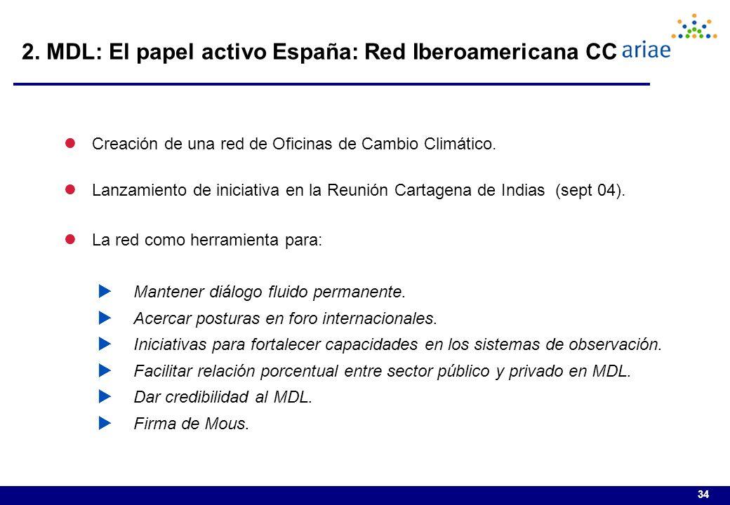 2. MDL: El papel activo España: Red Iberoamericana CC