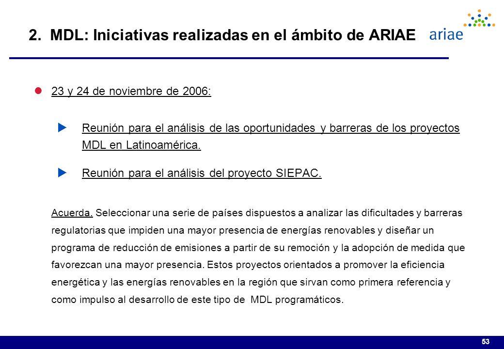 2. MDL: Iniciativas realizadas en el ámbito de ARIAE