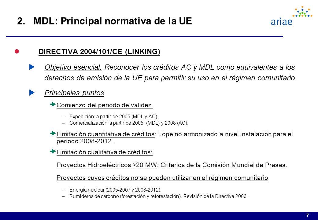 2. MDL: Principal normativa de la UE