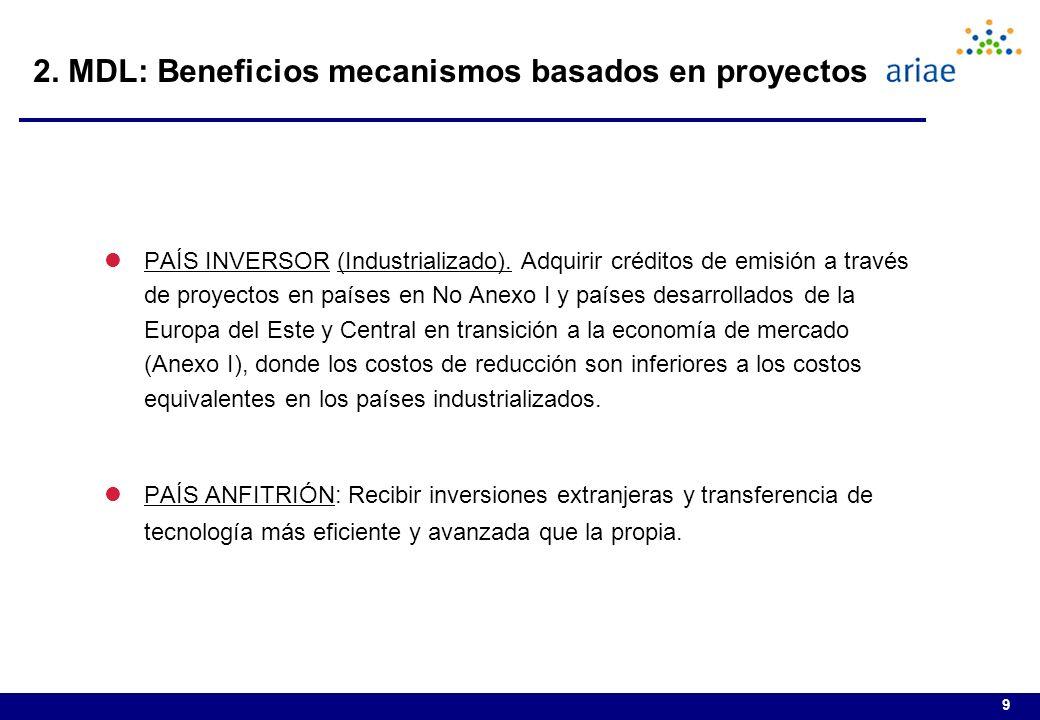 2. MDL: Beneficios mecanismos basados en proyectos