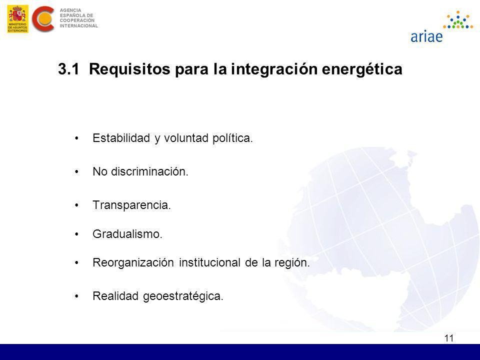 3.1 Requisitos para la integración energética