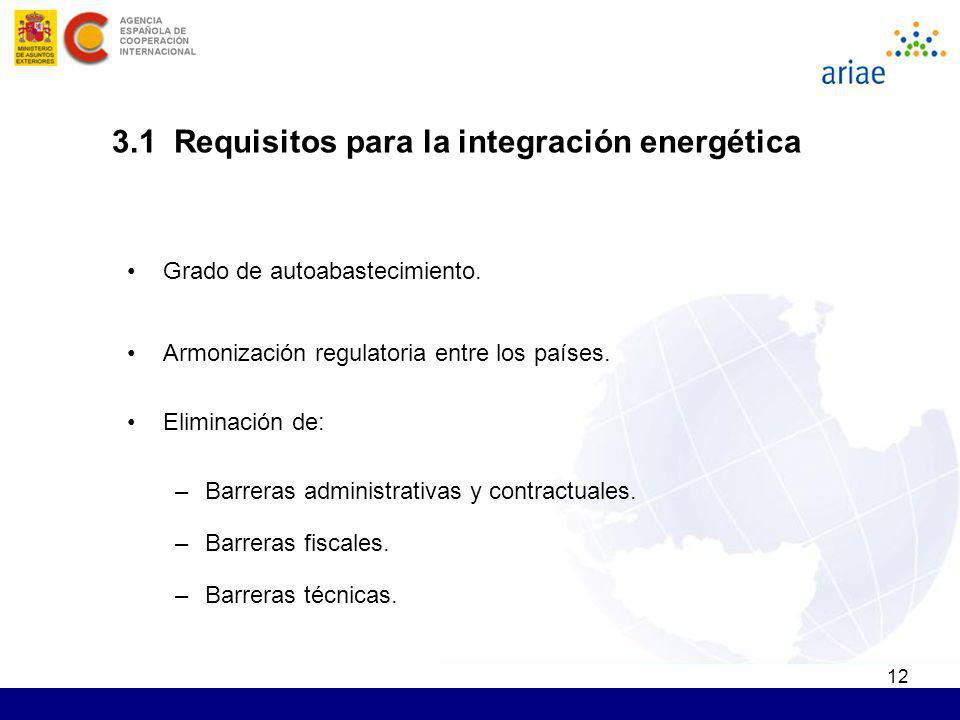 3.1 Requisitos para la integración energética