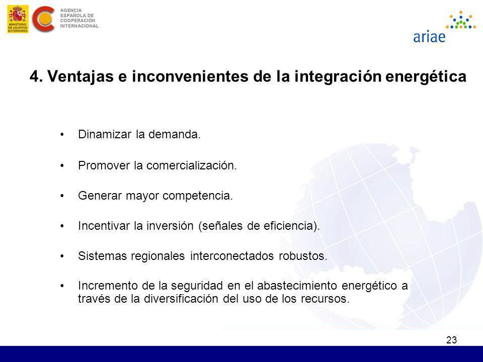 4. Ventajas e inconvenientes de la integración energética