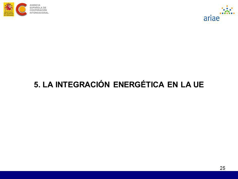 5. LA INTEGRACIÓN ENERGÉTICA EN LA UE