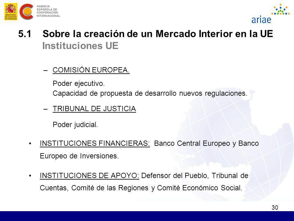 5.1 Sobre la creación de un Mercado Interior en la UE Instituciones UE