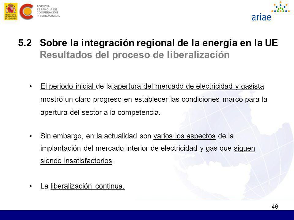5.2 Sobre la integración regional de la energía en la UE Resultados del proceso de liberalización