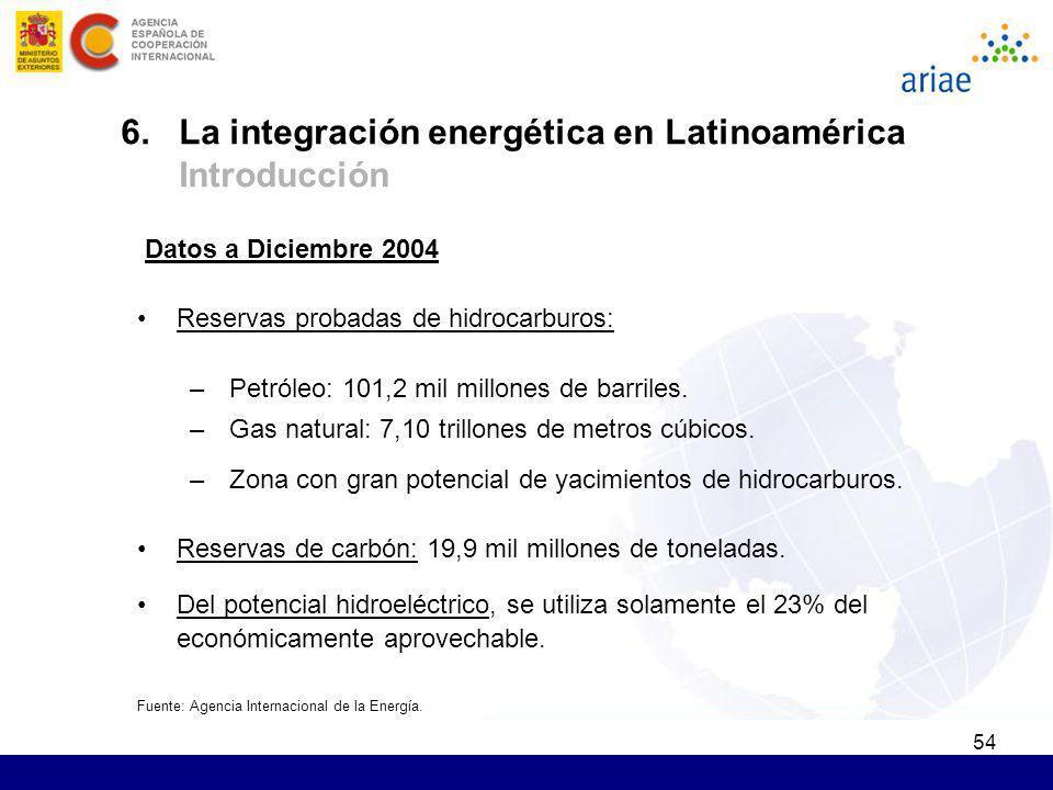 6. La integración energética en Latinoamérica Introducción