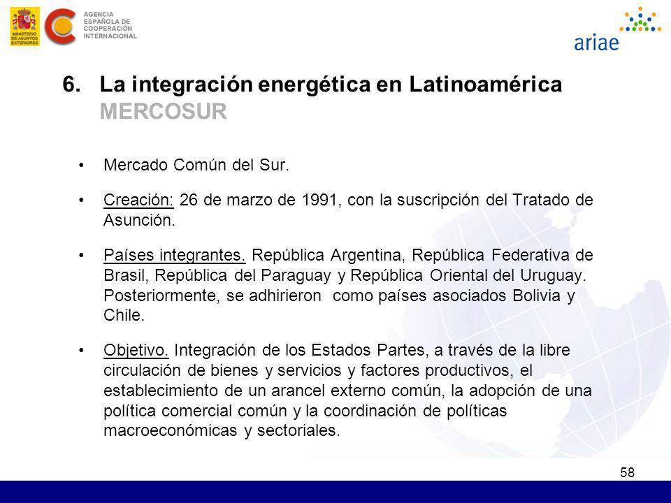 6. La integración energética en Latinoamérica MERCOSUR