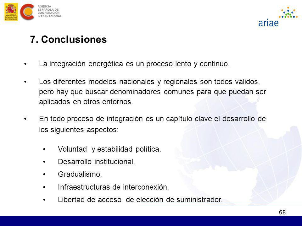7. Conclusiones La integración energética es un proceso lento y continuo.