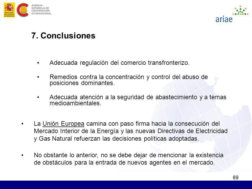 7. Conclusiones Adecuada regulación del comercio transfronterizo.