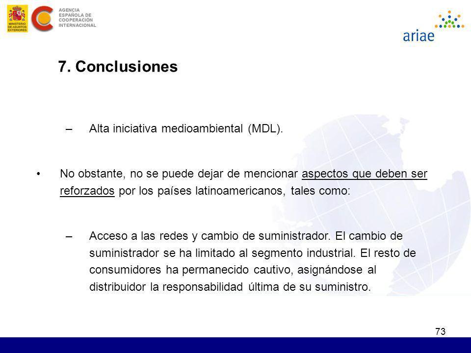 7. Conclusiones Alta iniciativa medioambiental (MDL).