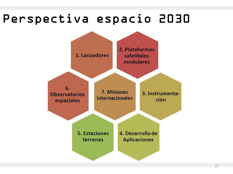 Perspectiva espacio 2030 2. Plataformas satelitales modulares