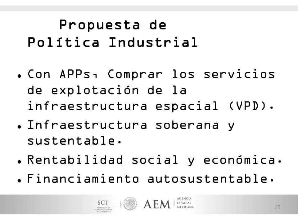 Propuesta de Política Industrial
